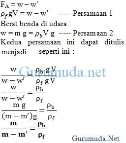Contoh soal hukum Archimedes - 5
