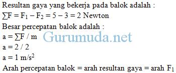 Contoh Soal Hukum 2 Newton Gurumuda Net