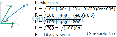 Contoh-soal-menetukan-resultan-vektor-menggunakan-rumus-cosinus-1