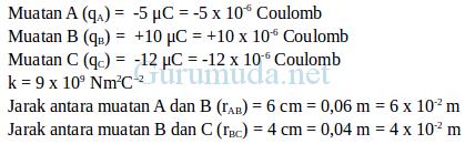 Contoh soal hukum Coulomb - 8
