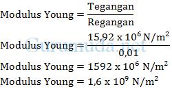 Contoh soal tegangan, regangan, modulus elastisitas Young - 8
