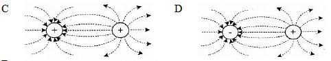 Garis gaya listrik (garis medan listrik) - Pembahasan soal dan jawaban UN fisika SMA MA 2013 - 5
