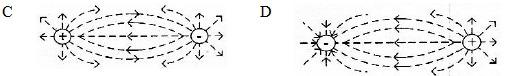 Garis gaya listrik (garis medan listrik) - Pembahasan soal dan jawaban UN fisika SMA MA 2013 - 8