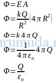 Hukum Gauss 2