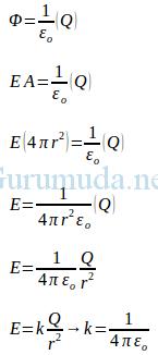 Menentukan medan listrik menggunakan hukum Gauss 2