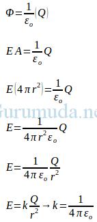 Menentukan medan listrik menggunakan hukum Gauss 7