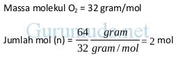 Hukum gas ideal (Persamaan keadaan gas ideal) 6