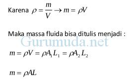 Prinsip dan Persamaan Bernoulli 3