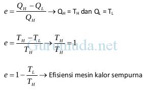 Siklus mesin Carnot 2